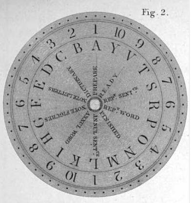 ronalds-telegraph