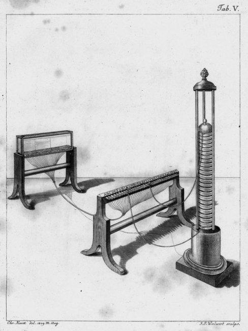 sommering-telegraph