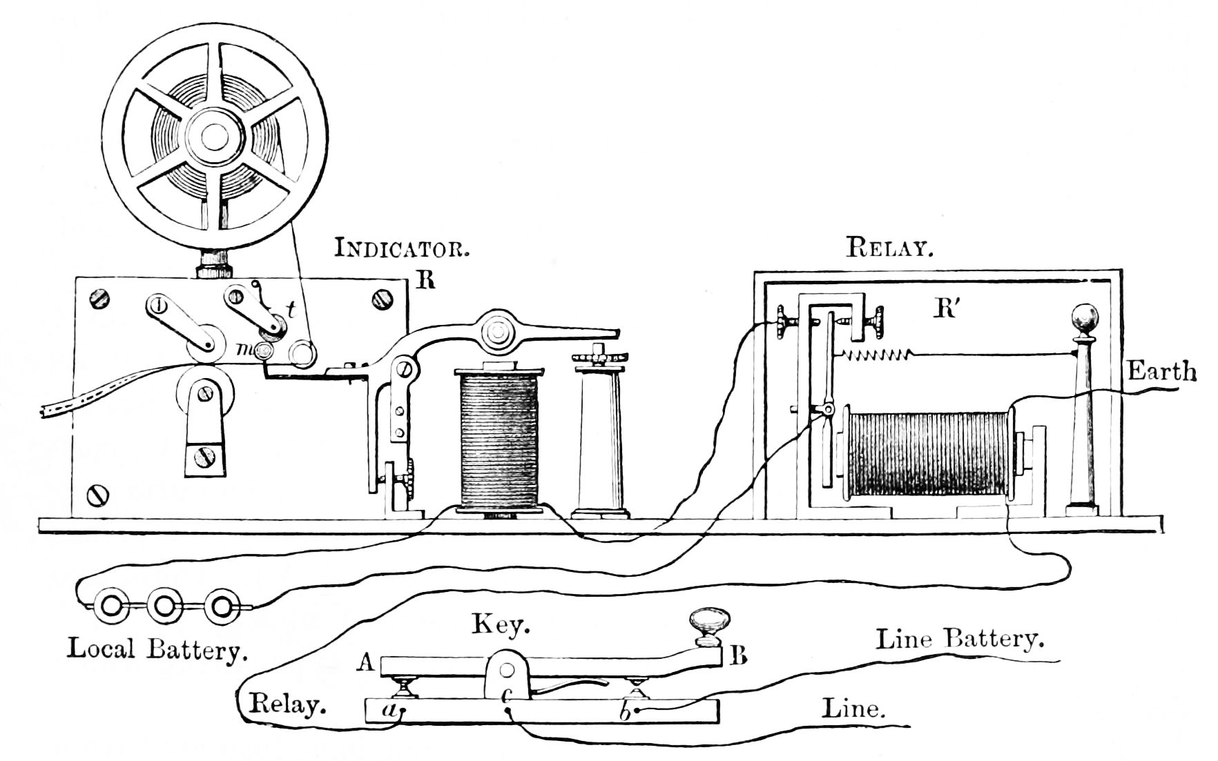 morse telegraph with relay?w=720 the relay creatures of thought