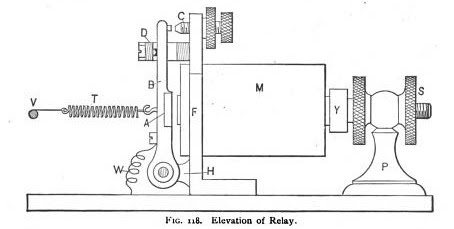 plan of relay.jpeg