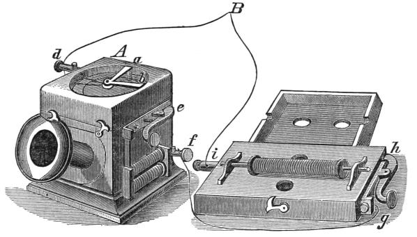 psm_v23_d561_the_reis_telephone_receiver_mechanism