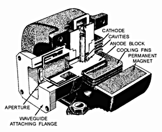 magnetron_cutaway_drawing