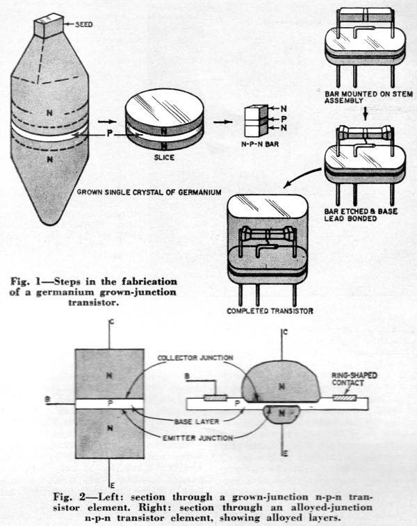 10-years-transistors-may-1958-radio-electronics-4