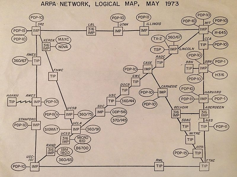 Arpanet_map_1973 (1).jpg