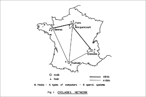 cyclades-network